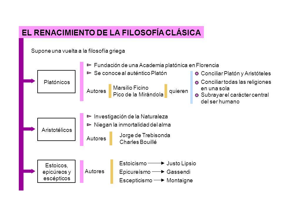 EL RENACIMIENTO DE LA FILOSOFÍA CLÁSICA
