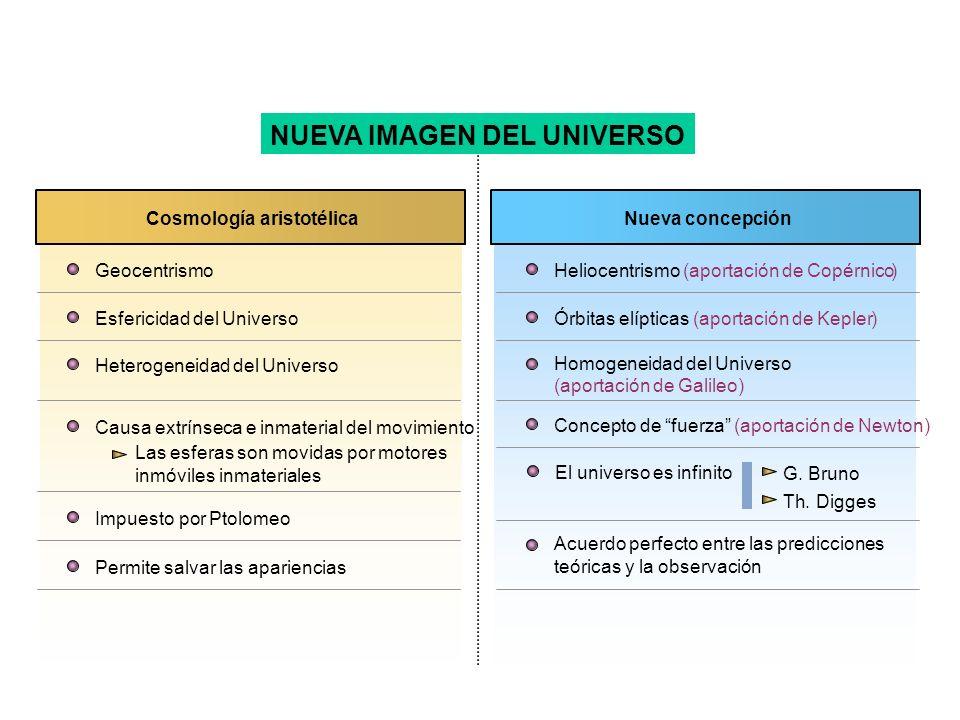 NUEVA IMAGEN DEL UNIVERSO