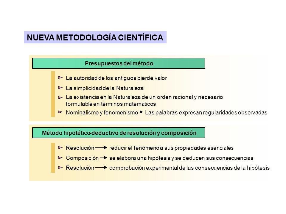NUEVA METODOLOGÍA CIENTÍFICA