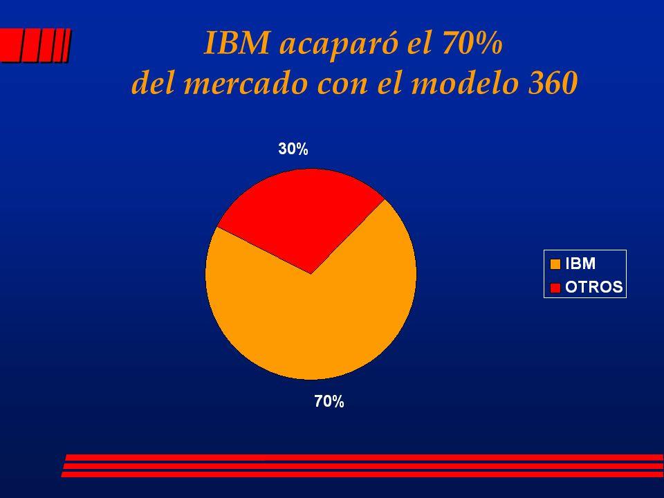 IBM acaparó el 70% del mercado con el modelo 360