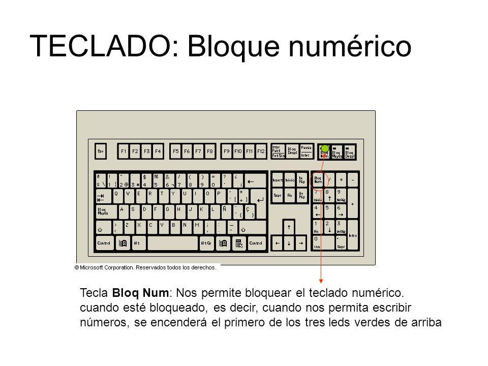TECLADO: Bloque numérico