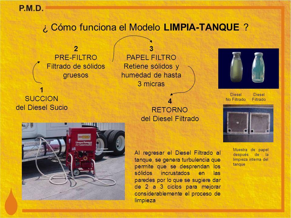 ¿ Cómo funciona el Modelo LIMPIA-TANQUE