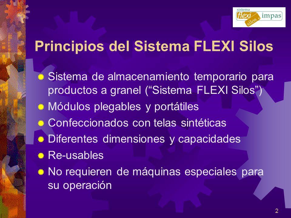 Principios del Sistema FLEXI Silos