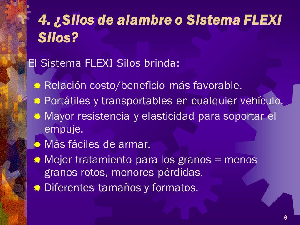 4. ¿Silos de alambre o Sistema FLEXI Silos