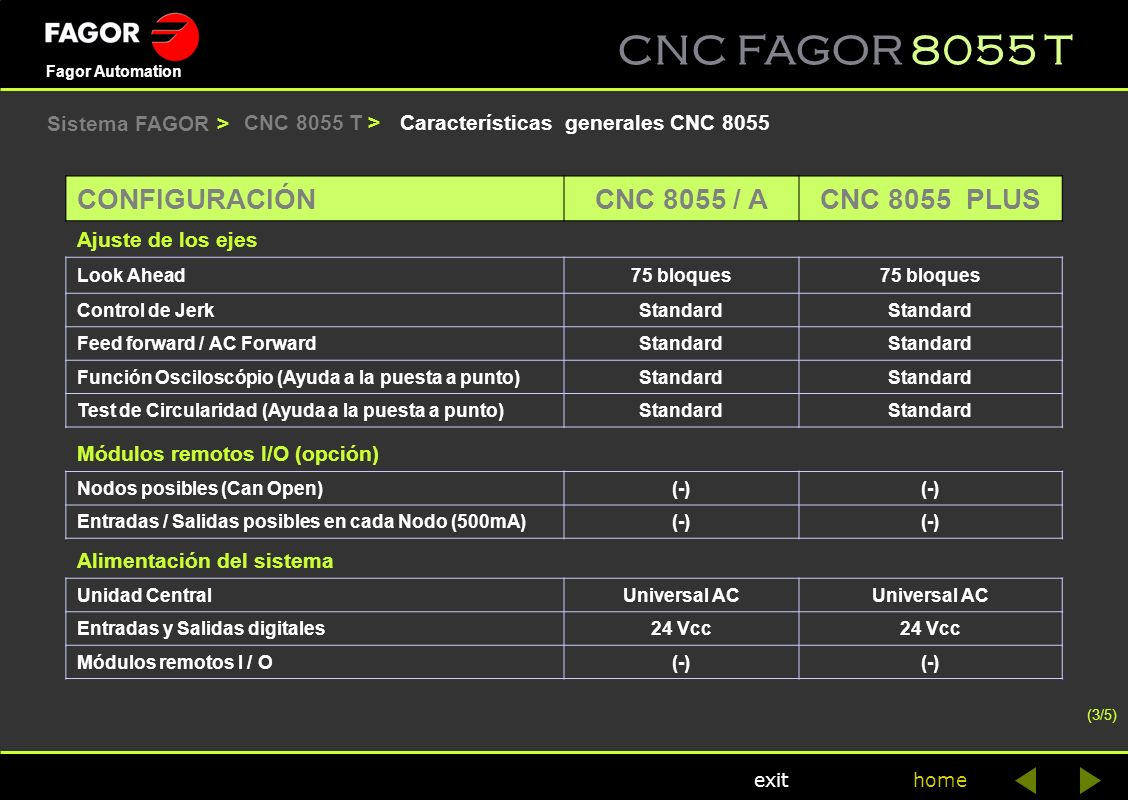 CONFIGURACIÓN CNC 8055 / A CNC 8055 PLUS Sistema FAGOR >