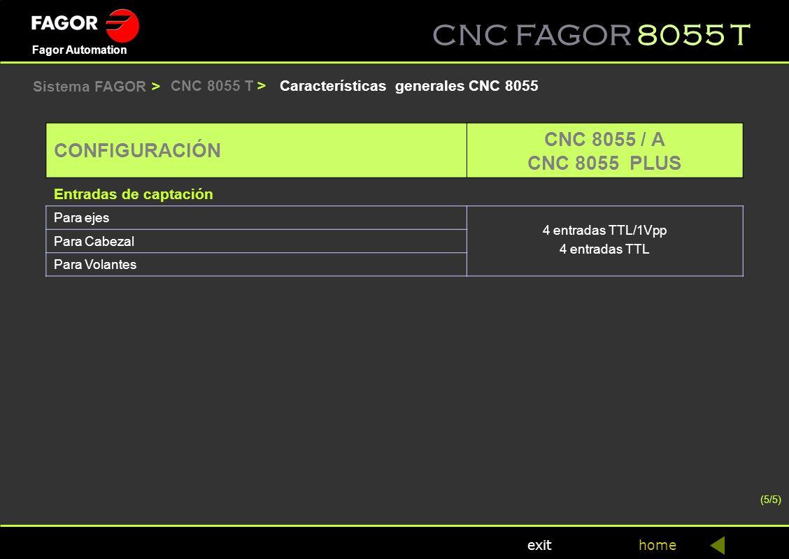 CNC 8055 / A CONFIGURACIÓN CNC 8055 PLUS Sistema FAGOR >