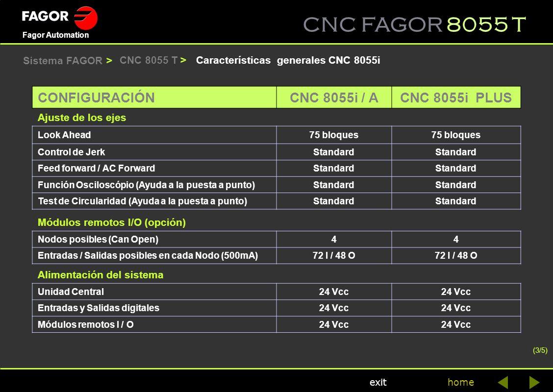 CONFIGURACIÓN CNC 8055i / A CNC 8055i PLUS Sistema FAGOR >