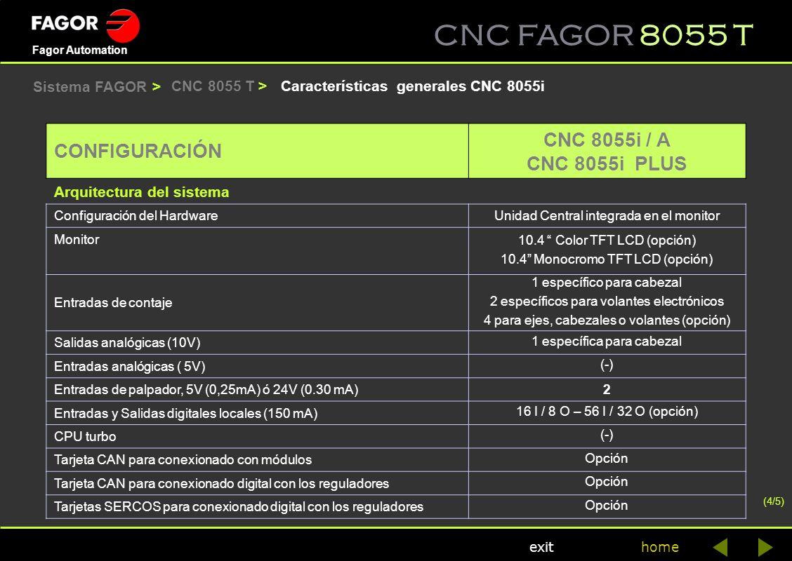 CNC 8055i / A CONFIGURACIÓN CNC 8055i PLUS Sistema FAGOR >