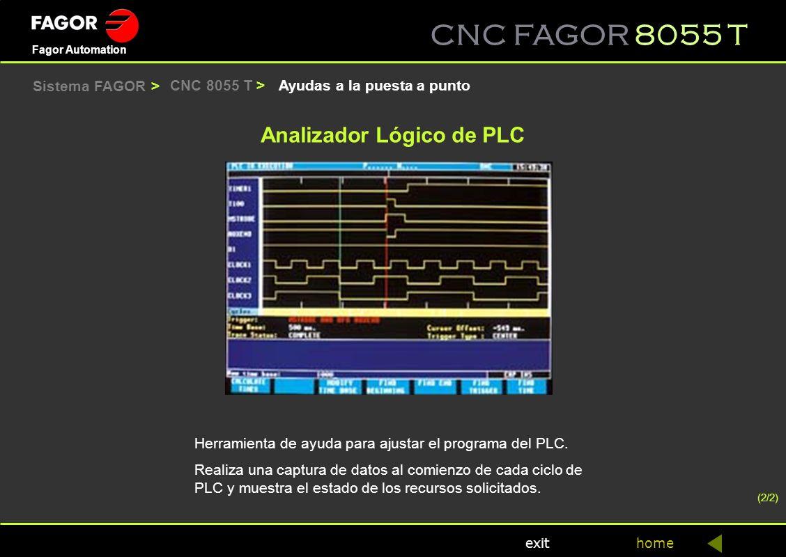 Analizador Lógico de PLC