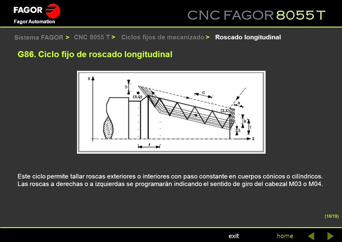 G86. Ciclo fijo de roscado longitudinal