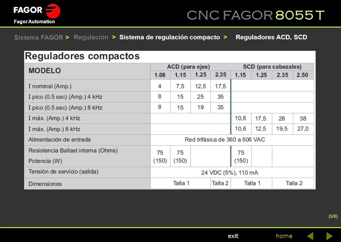 Sistema de regulación compacto > Reguladores ACD, SCD