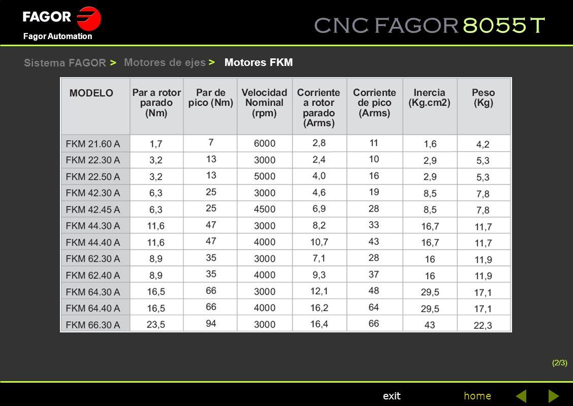Sistema FAGOR > Motores de ejes > Motores FKM (2/3)