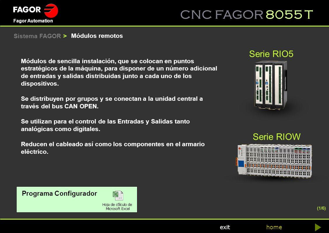 Serie RIO5 Serie RIOW Programa Configurador Sistema FAGOR >