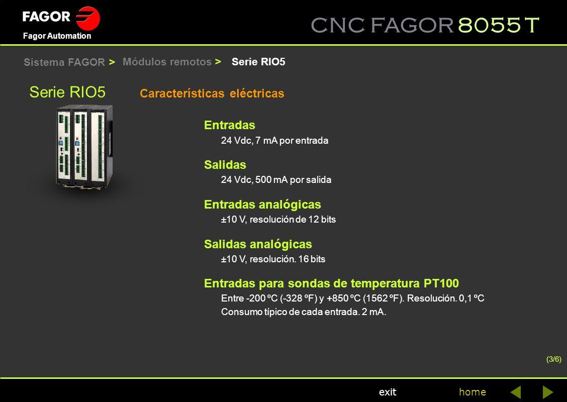 Serie RIO5 Características eléctricas