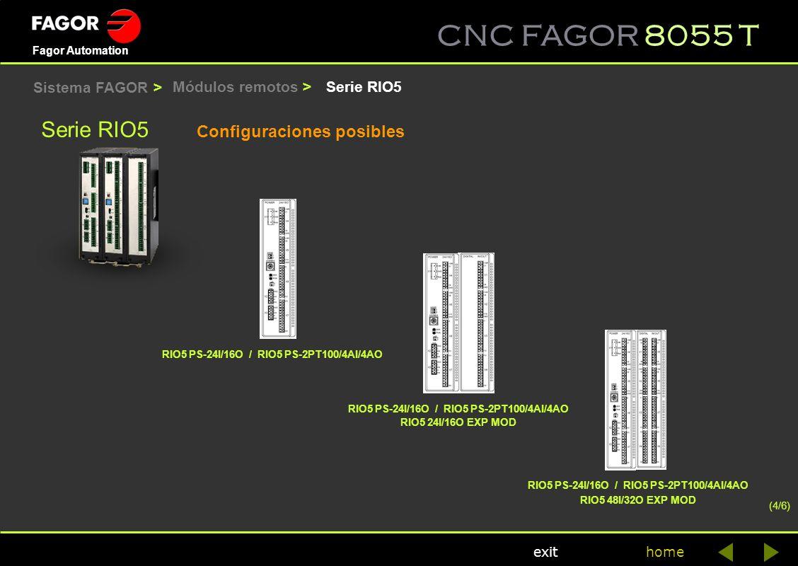 Serie RIO5 Configuraciones posibles