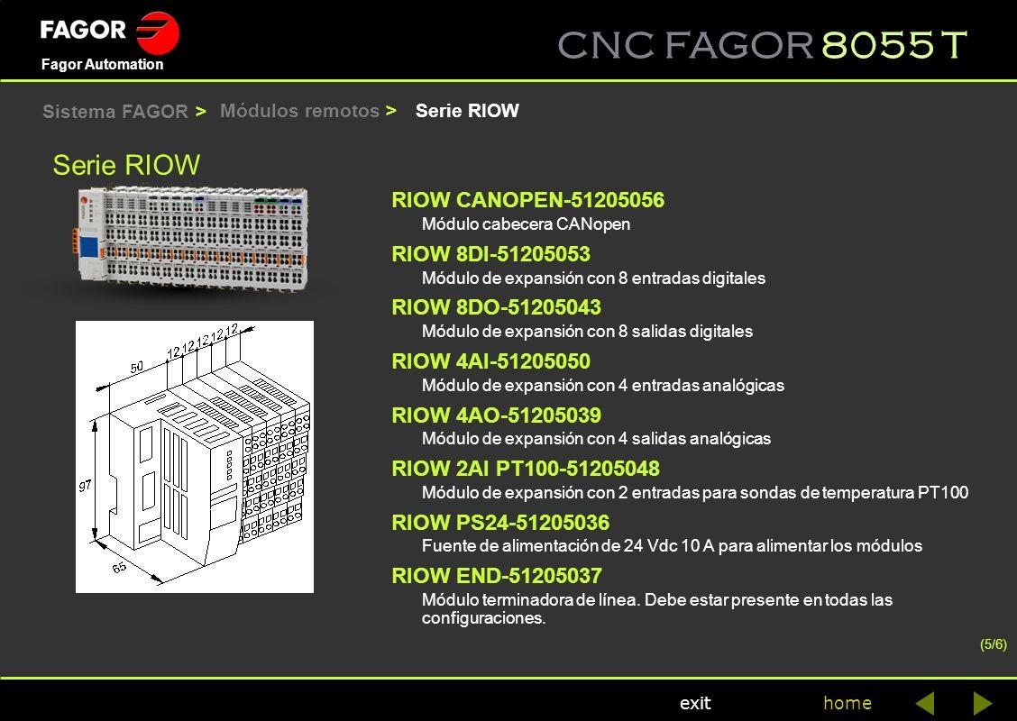 Serie RIOW RIOW CANOPEN-51205056 RIOW 8DI-51205053 RIOW 8DO-51205043