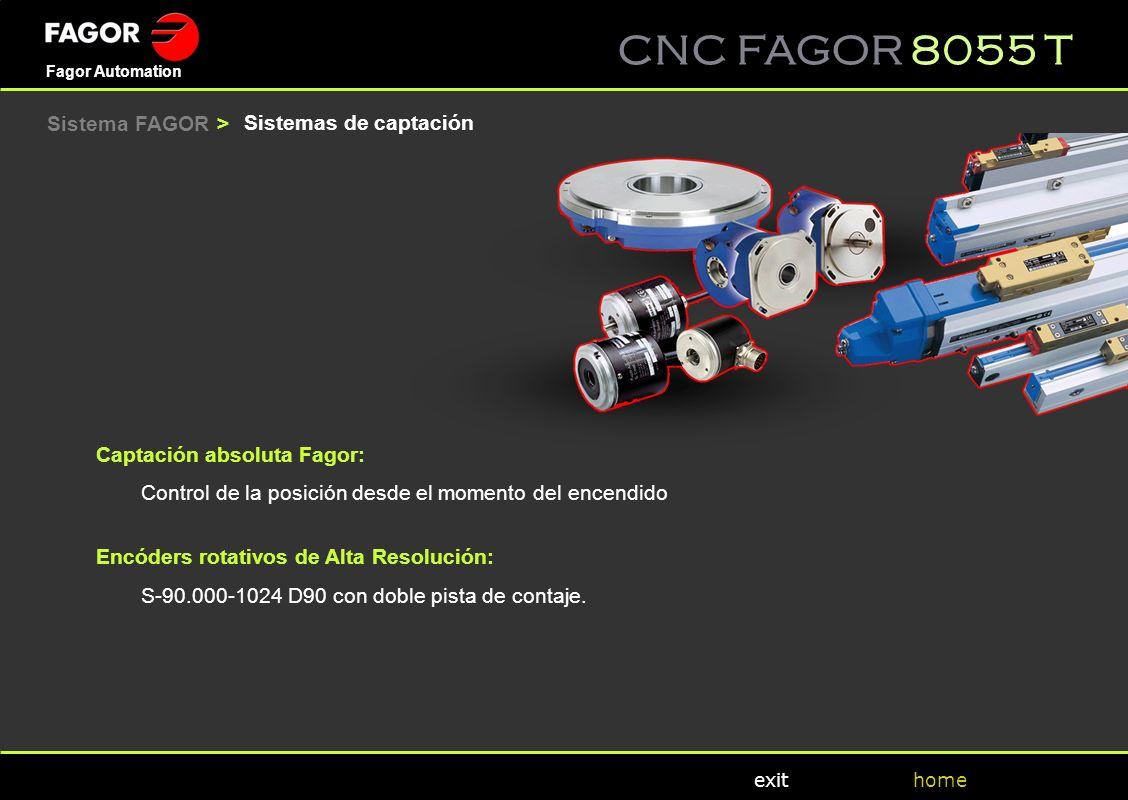 Sistema FAGOR > Sistemas de captación. Captación absoluta Fagor: Control de la posición desde el momento del encendido.