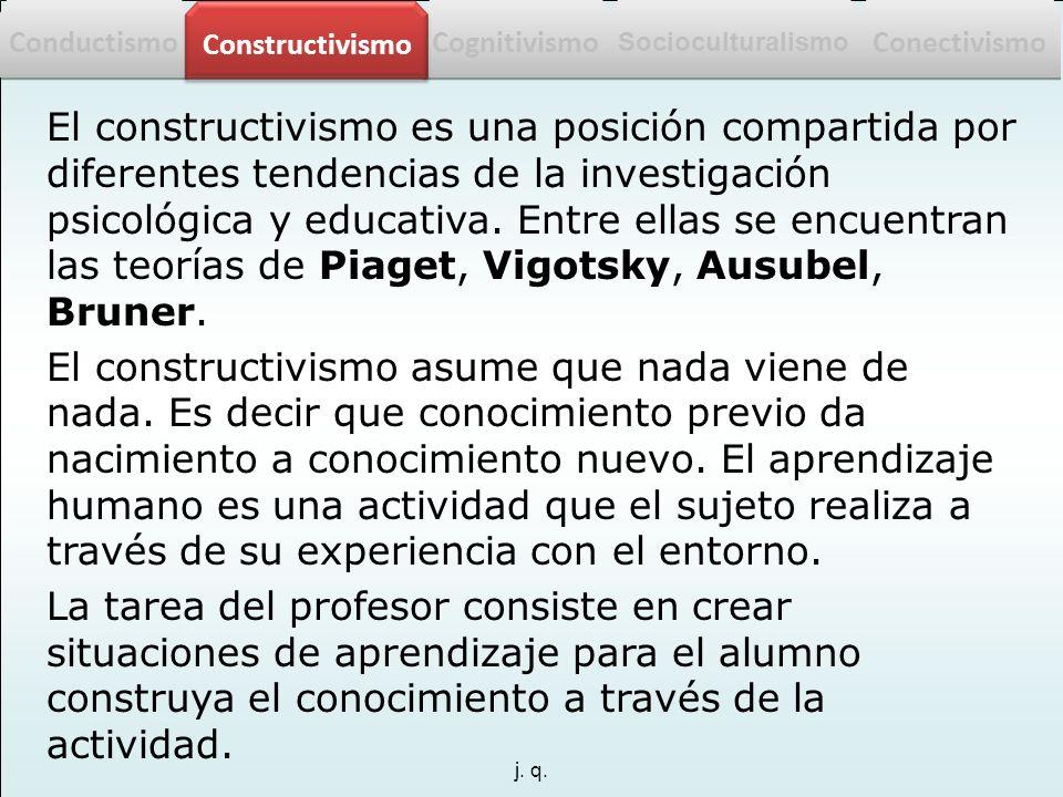 Conductismo Constructivismo. Cognitivismo. Socioculturalismo. Conectivismo.