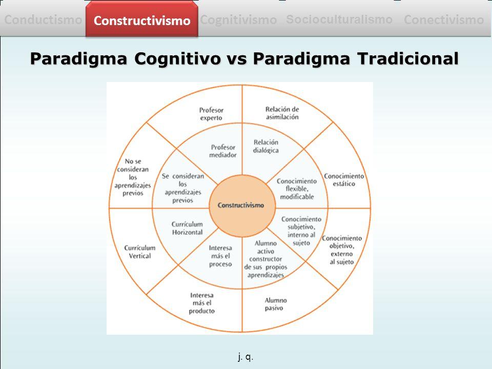 Paradigma Cognitivo vs Paradigma Tradicional