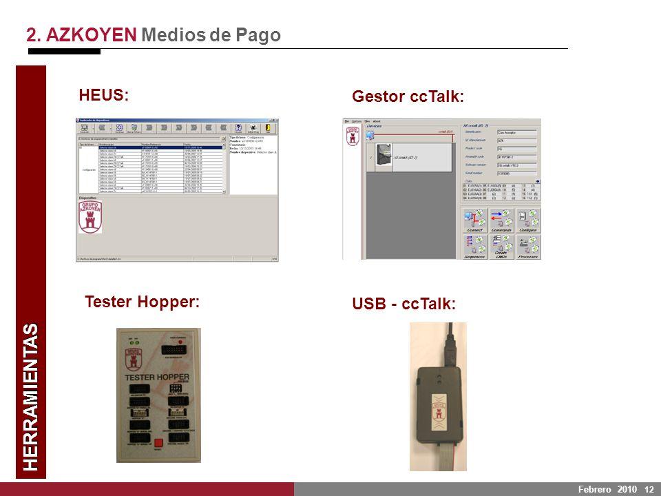 2. AZKOYEN Medios de Pago WEB web técnica: