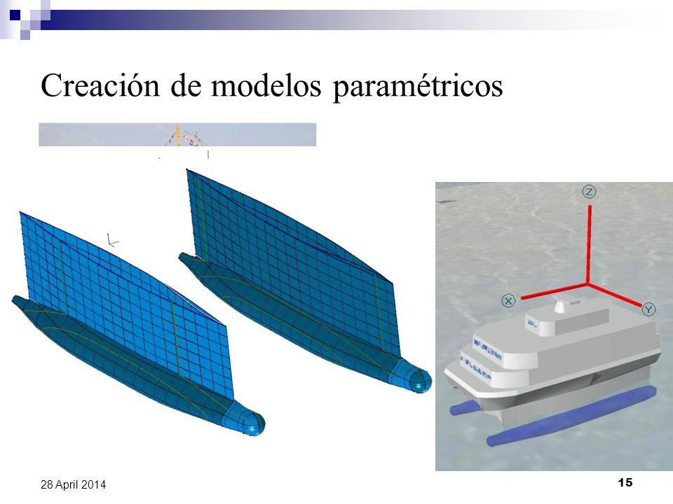 Creación de modelos paramétricos
