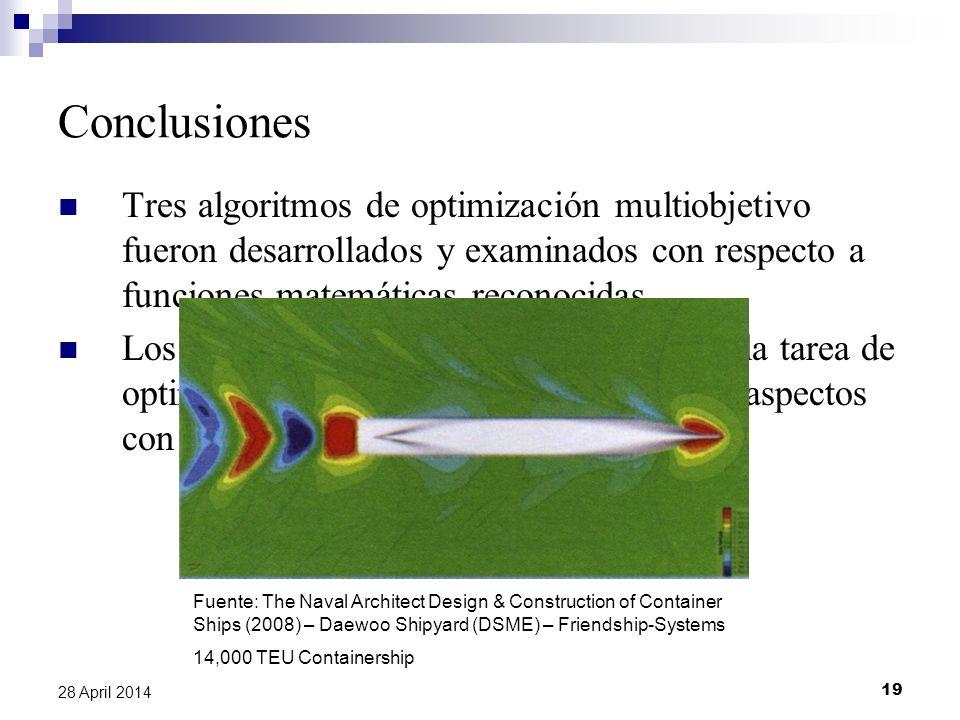 Conclusiones Tres algoritmos de optimización multiobjetivo fueron desarrollados y examinados con respecto a funciones matemáticas reconocidas.