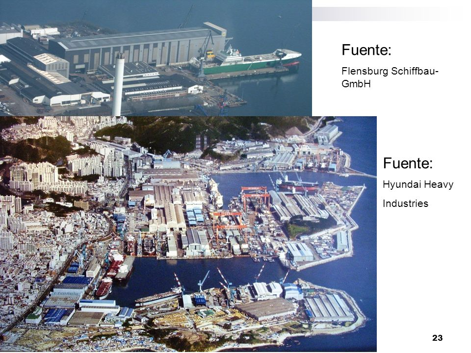 Fuente: Fuente: Flensburg Schiffbau-GmbH Hyundai Heavy Industries