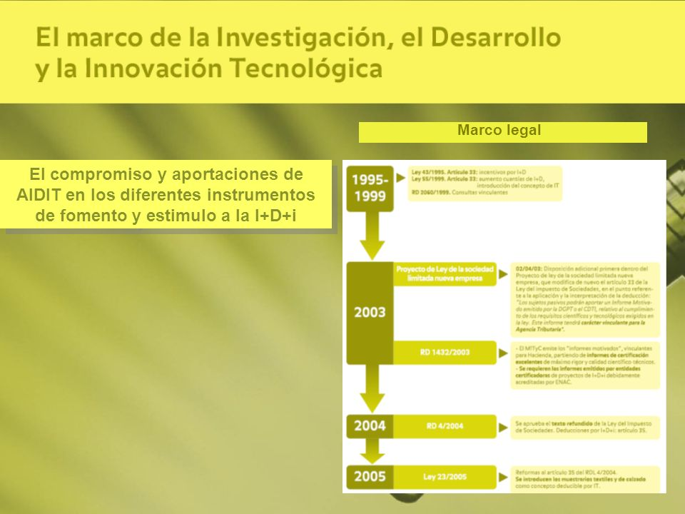 Marco legal El compromiso y aportaciones de AIDIT en los diferentes instrumentos de fomento y estimulo a la I+D+i.