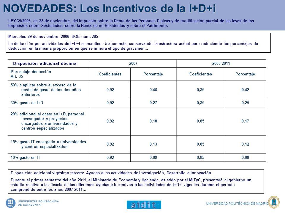 NOVEDADES: Los Incentivos de la I+D+i