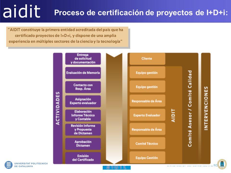 aidit Proceso de certificación de proyectos de I+D+i: