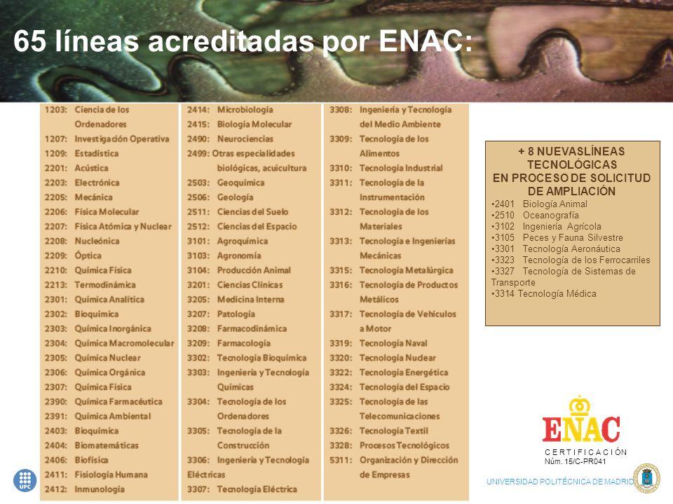 65 líneas acreditadas por ENAC: