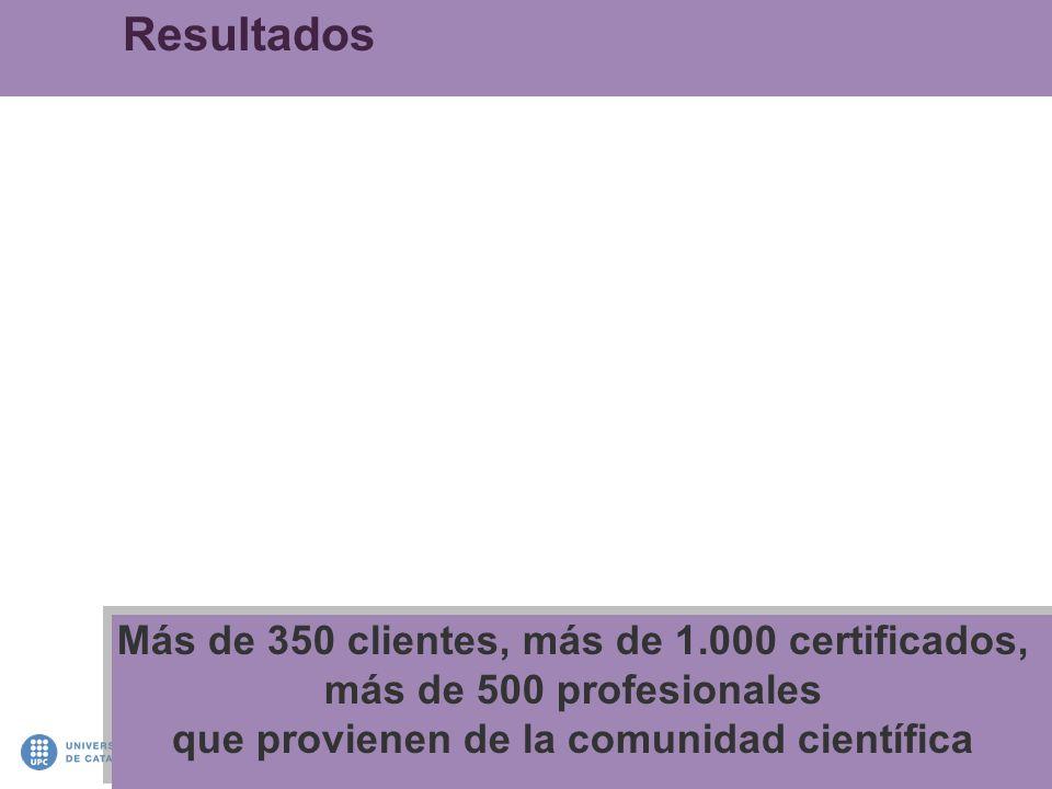 Resultados Más de 350 clientes, más de 1.000 certificados,