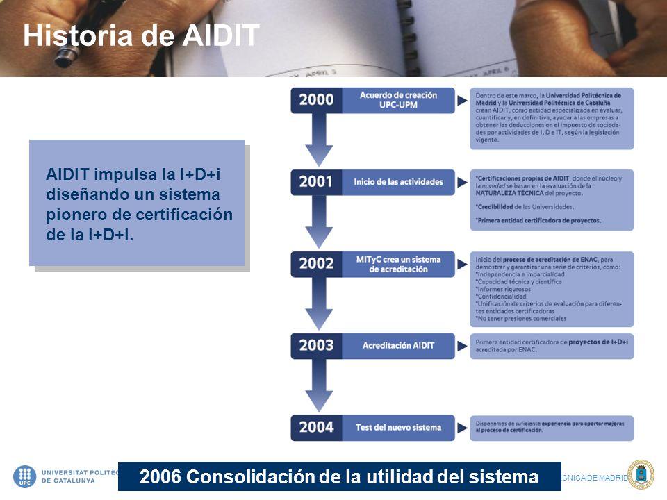2006 Consolidación de la utilidad del sistema