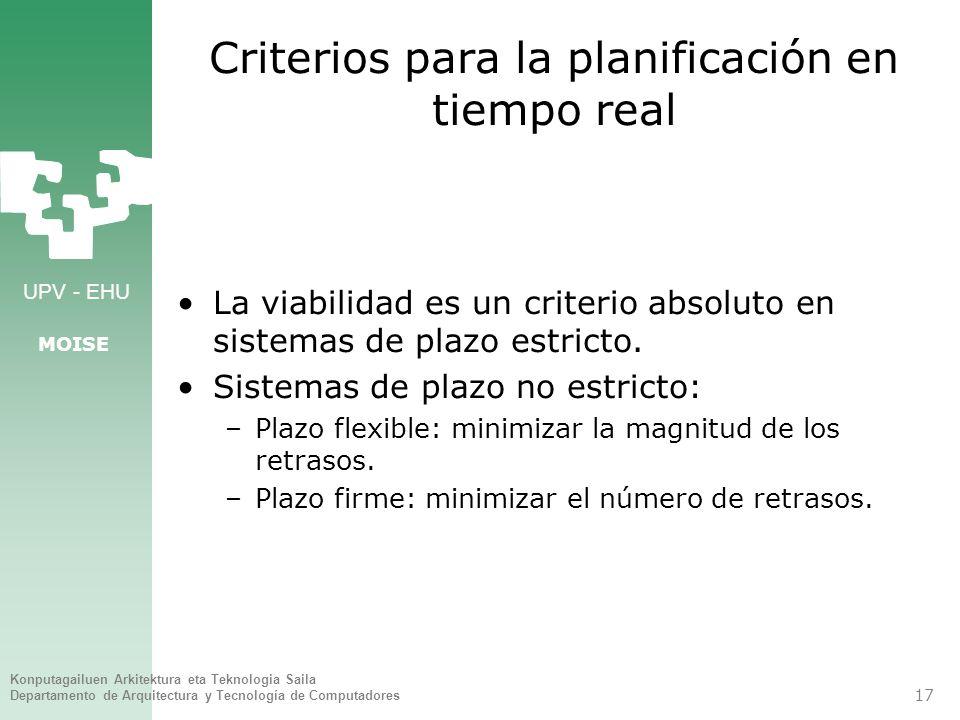 Criterios para la planificación en tiempo real