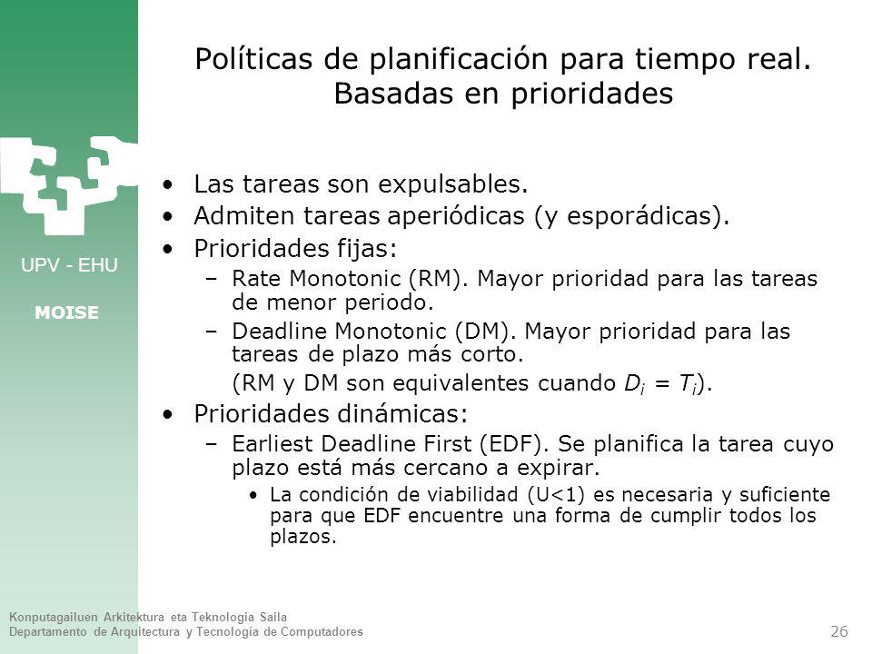 Políticas de planificación para tiempo real. Basadas en prioridades