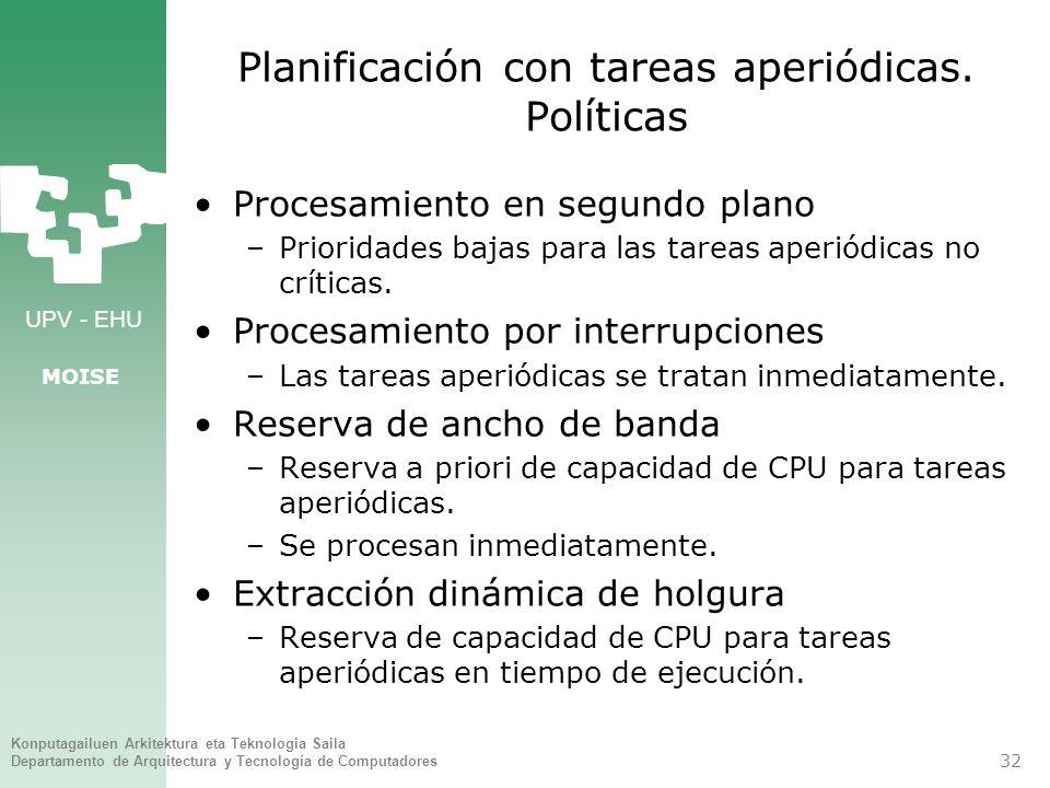 Planificación con tareas aperiódicas. Políticas