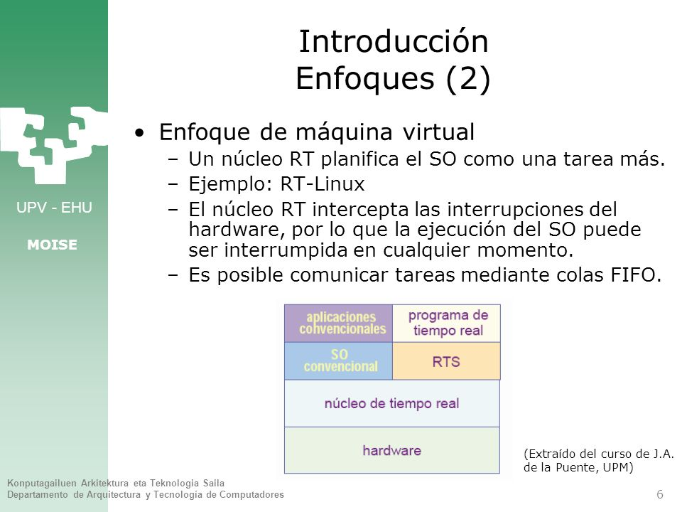 Introducción Enfoques (2)
