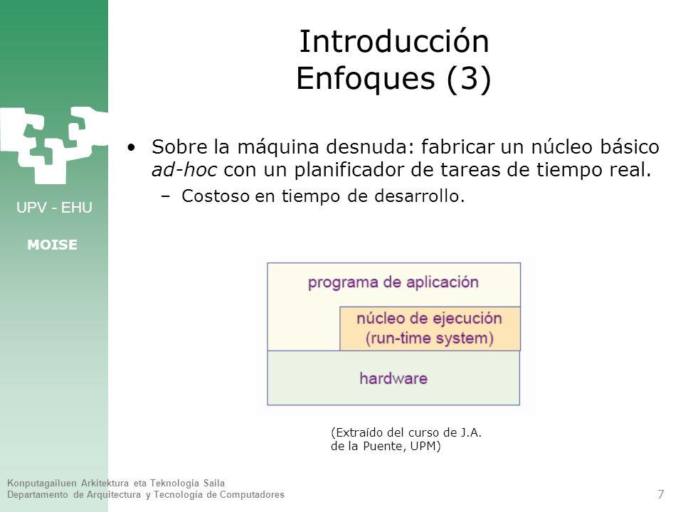 Introducción Enfoques (3)