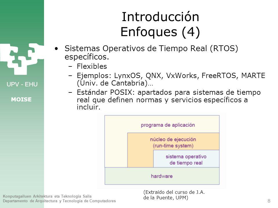 Introducción Enfoques (4)