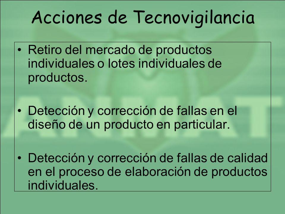 Acciones de Tecnovigilancia