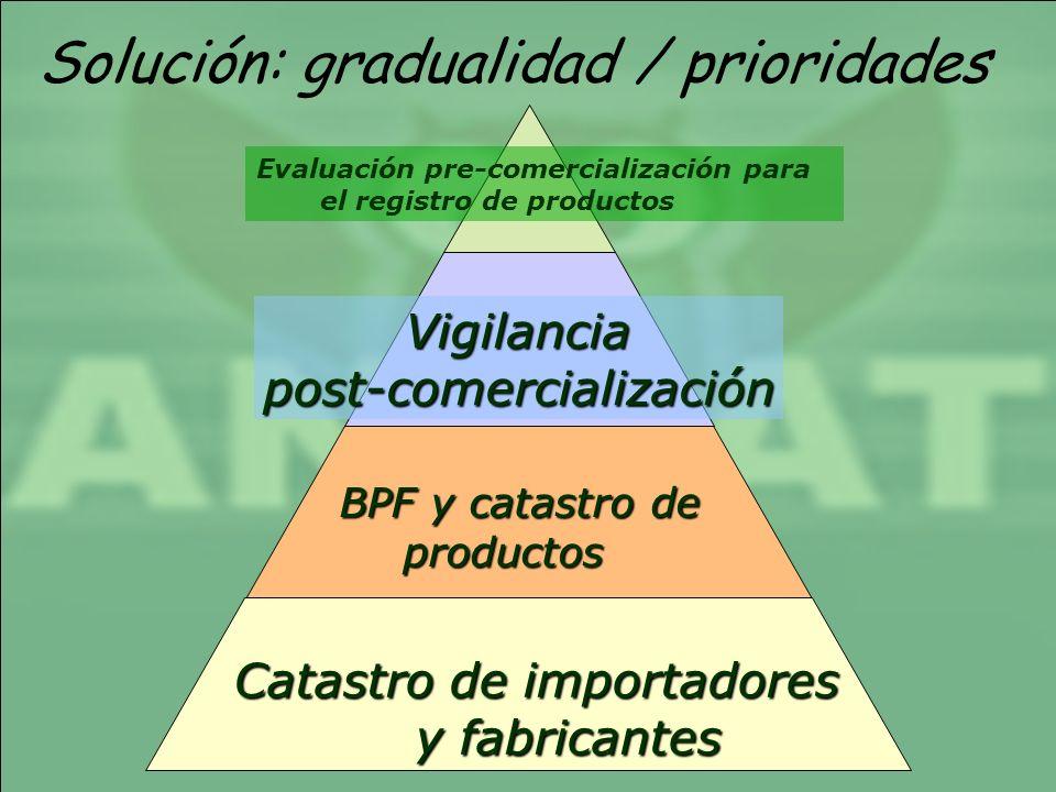 Solución: gradualidad / prioridades