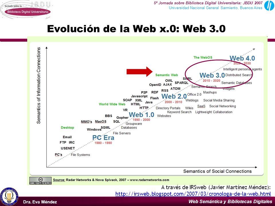 Evolución de la Web x.0: Web 3.0