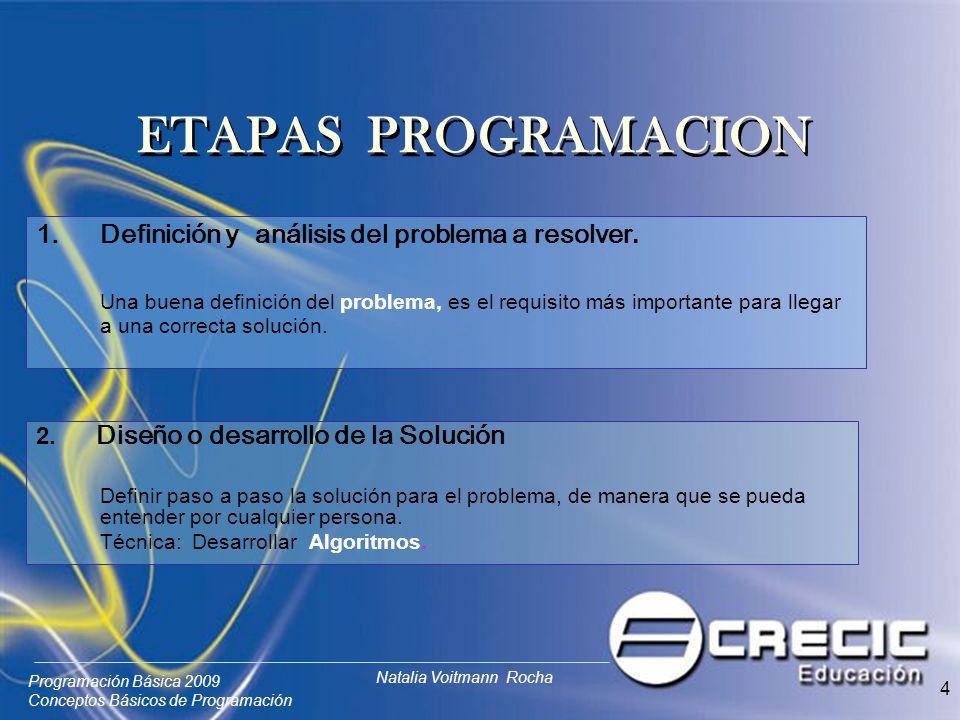 ETAPAS PROGRAMACION Definición y análisis del problema a resolver.