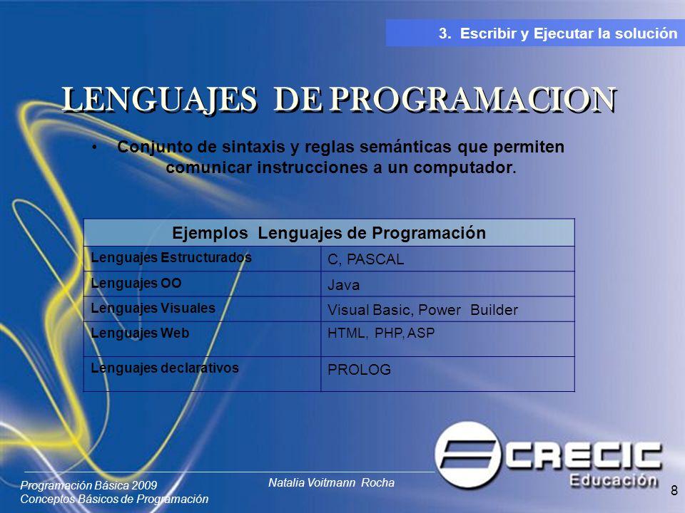 LENGUAJES DE PROGRAMACION Ejemplos Lenguajes de Programación