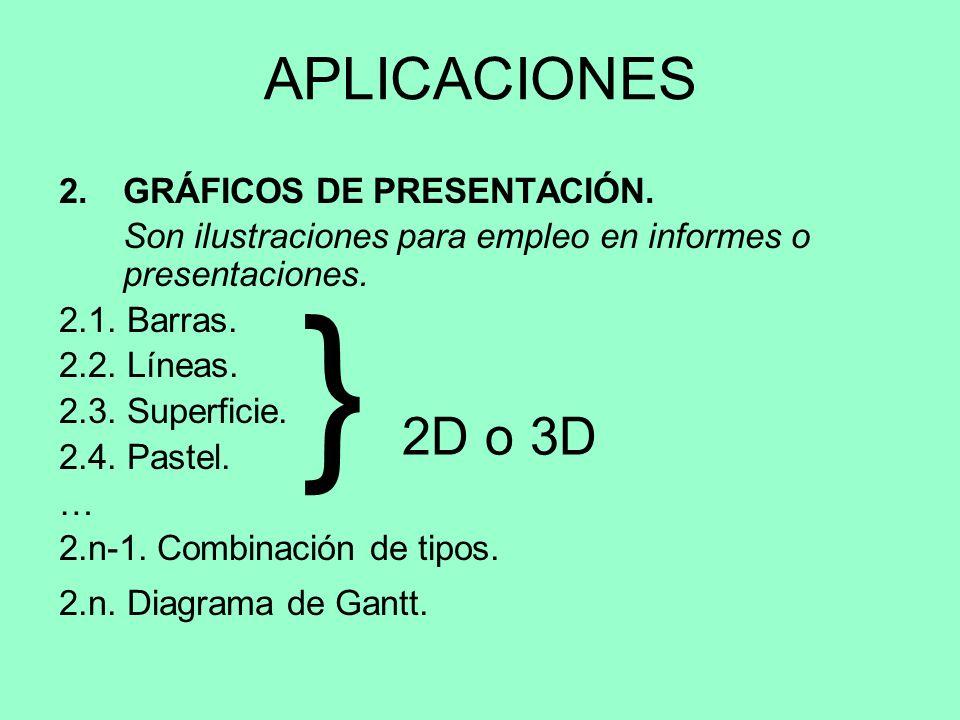 } 2D o 3D APLICACIONES 2. GRÁFICOS DE PRESENTACIÓN.