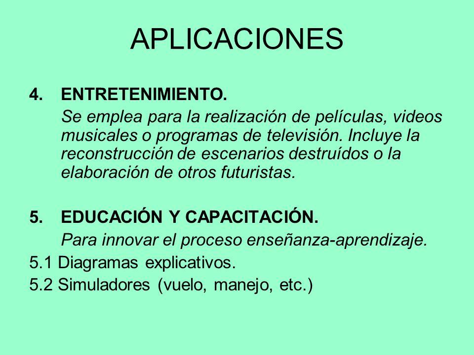 APLICACIONES 4. ENTRETENIMIENTO.