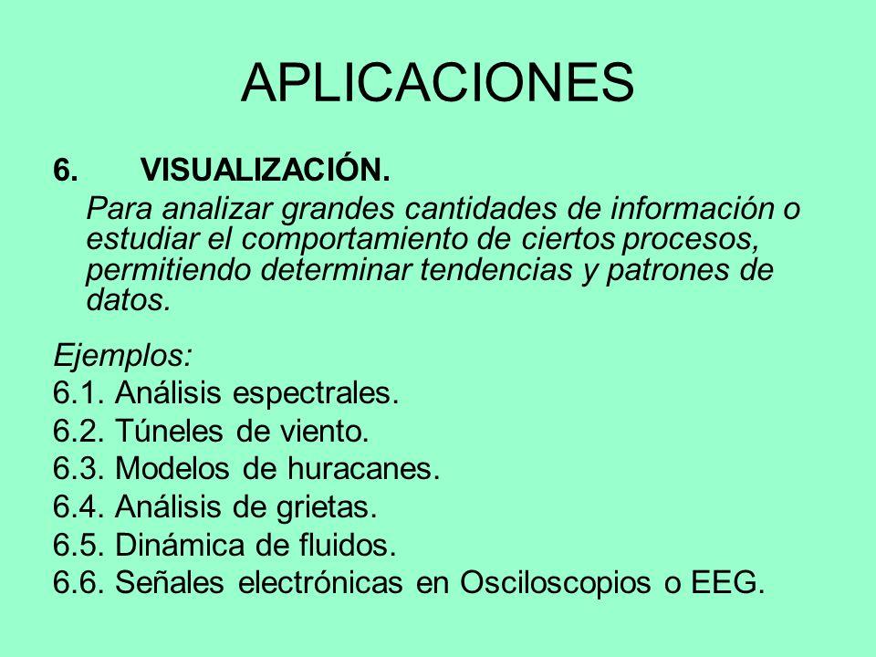 APLICACIONES 6. VISUALIZACIÓN.
