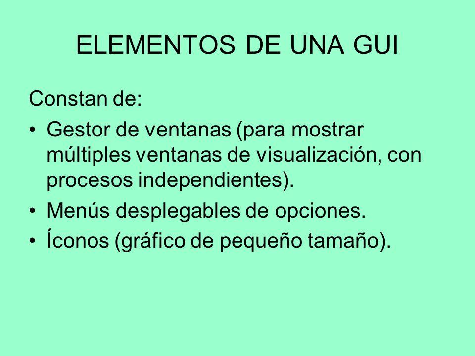 ELEMENTOS DE UNA GUI Constan de: