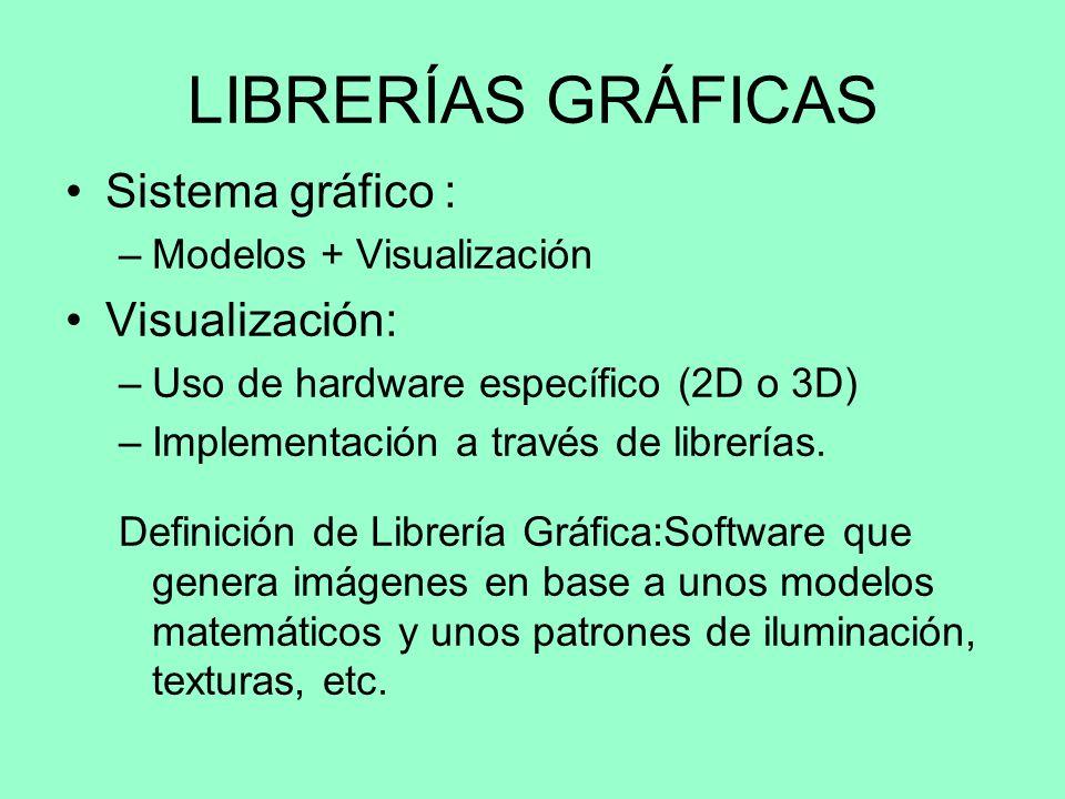 LIBRERÍAS GRÁFICAS Sistema gráfico : Visualización: