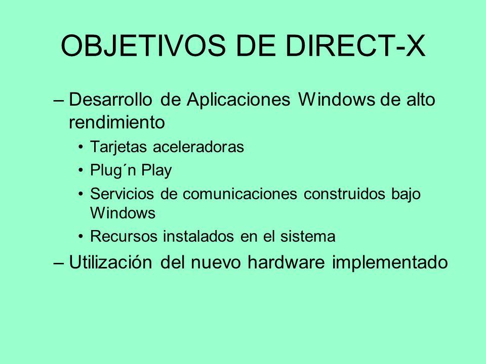 OBJETIVOS DE DIRECT-X Desarrollo de Aplicaciones Windows de alto rendimiento. Tarjetas aceleradoras.